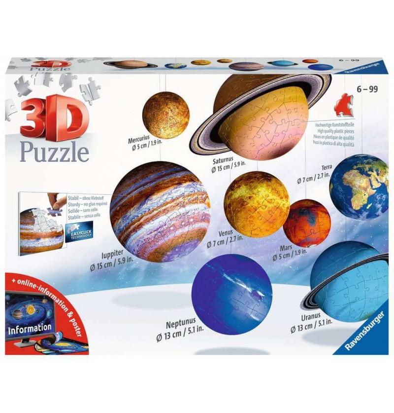 Il Sistema Planetario -...